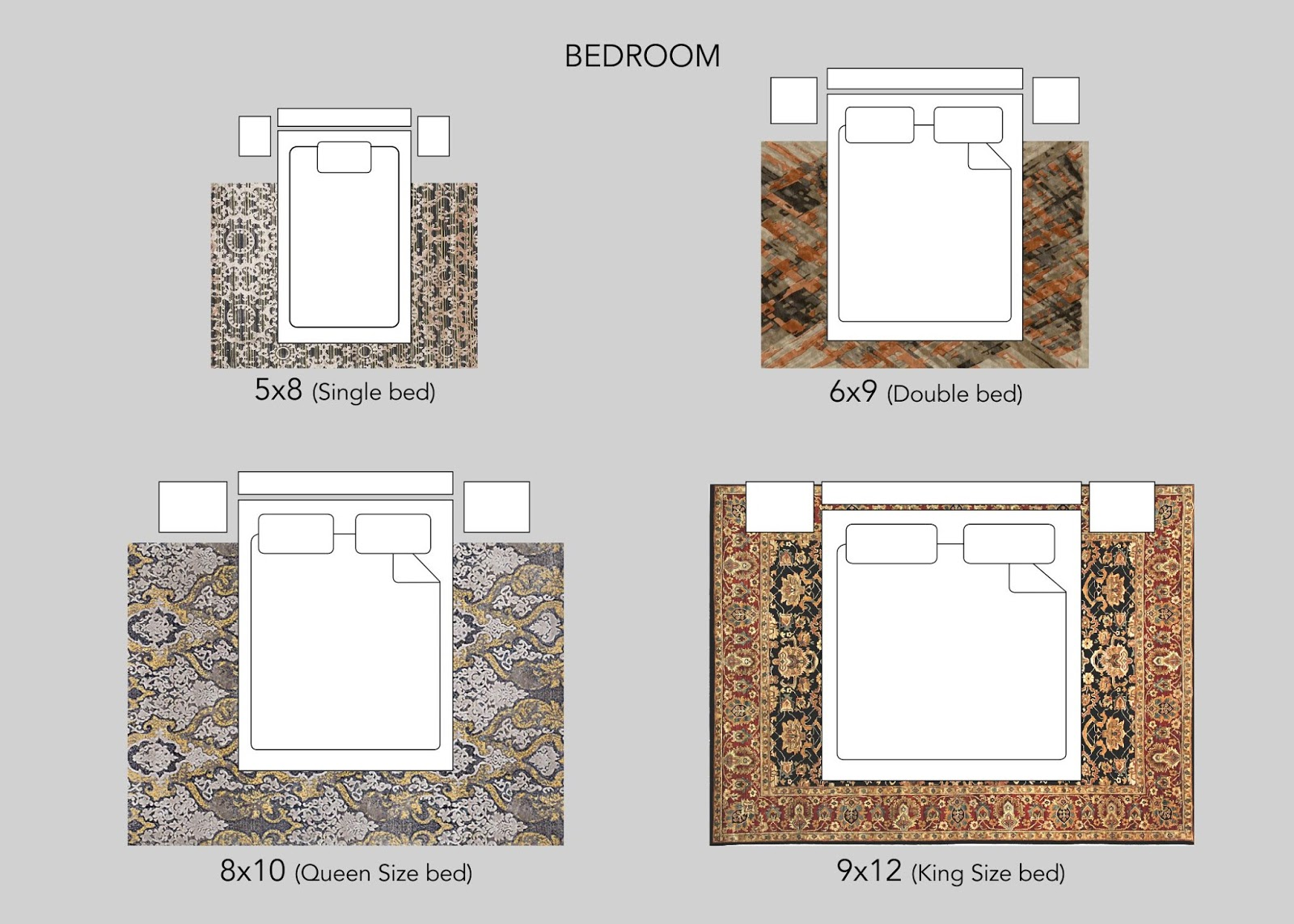 Choosing the Right Rug Size for Bedroom  (Part - II)